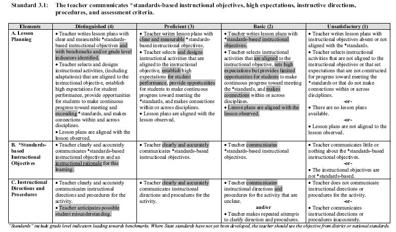 AEducationalpolicy  Teacher Evaluation Models